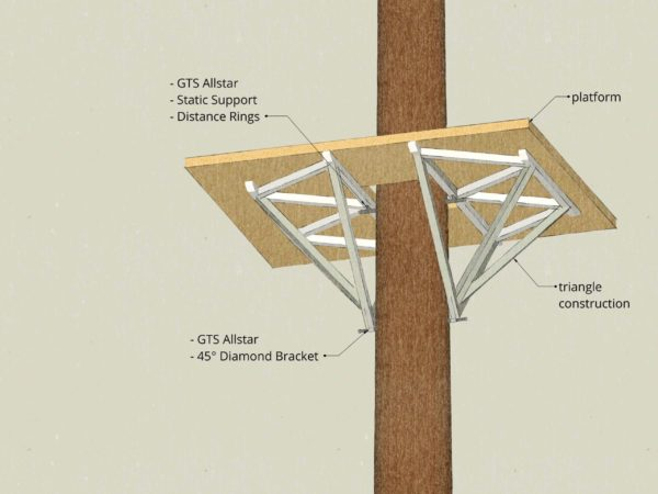 How to build a strong treehouse platform on one tree set