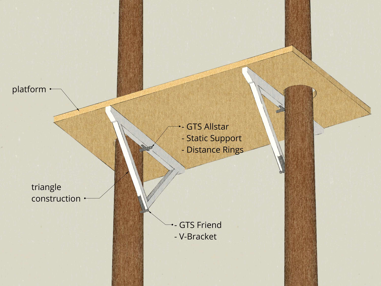 treehouse set ii double tree triangle lite. Black Bedroom Furniture Sets. Home Design Ideas