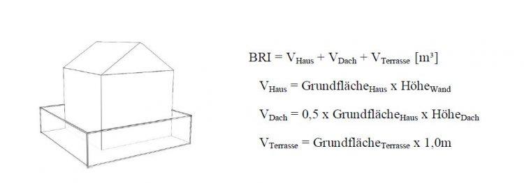 baumhaus bauen Brutto Rauminhalt (Volumen) berechnen