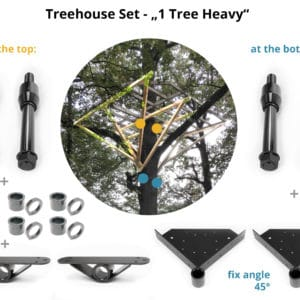 How to build a heavy treehouse plattform on one big tree set