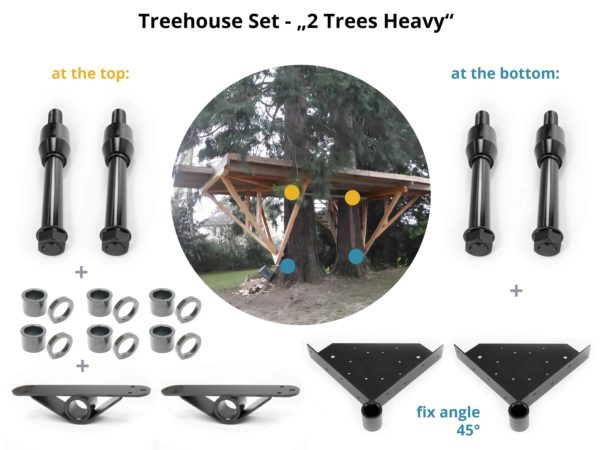 How to build a huge treehouse plattform between two big trees set