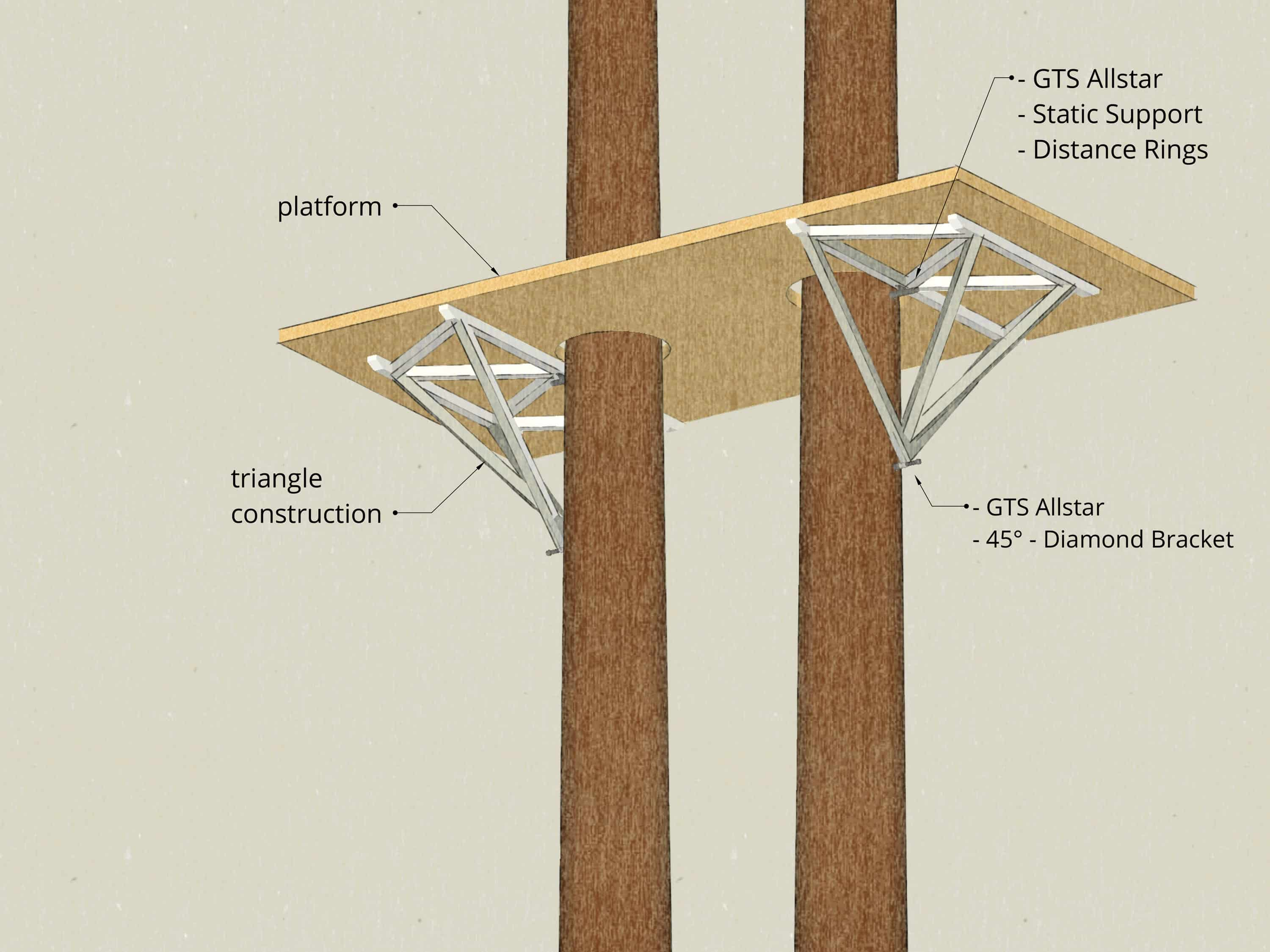How to attach a heavy platform between two trees
