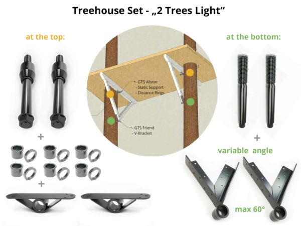 How to build a small treehouse platform between two trees set