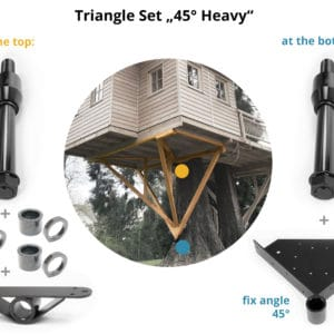 attaching traingle construction 45 to support heavy treehouse set