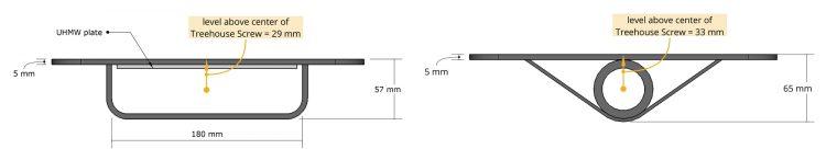 Maße für die Montage der Auflager der Baumhausschraube