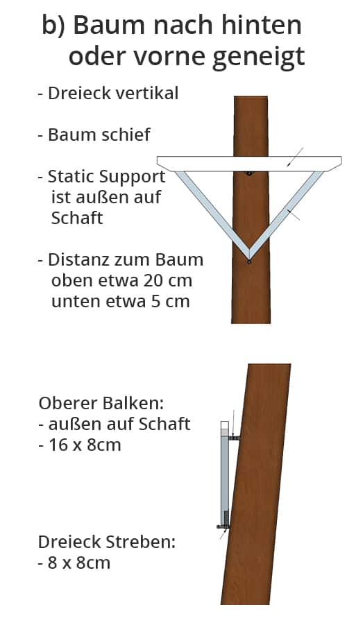 Baumhaus Konstrukt bei Neigung nach hinten