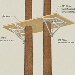 treehouse platform design how to build and attach to tree