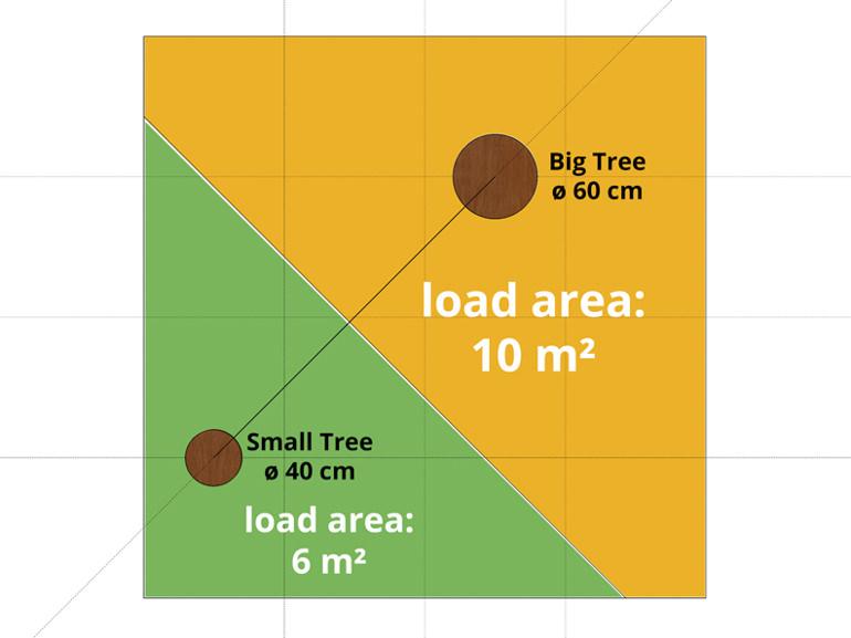 example-tree-house-2-tree-floor-plan-area-loading