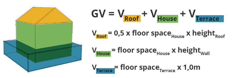 example-calculation-gross-room-content-treehouse