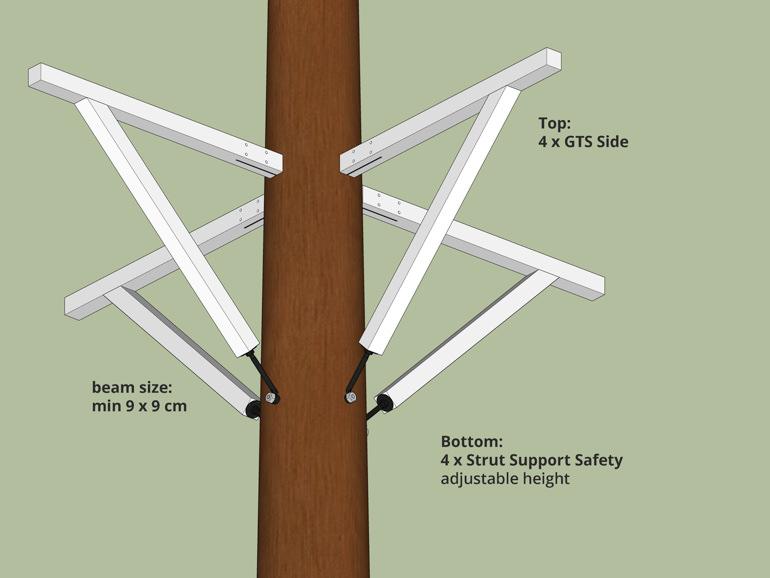 Baumhaus einzelner Baum Anleitung Plattform