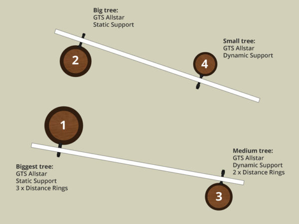 Fix tree house in 4 trees Plan
