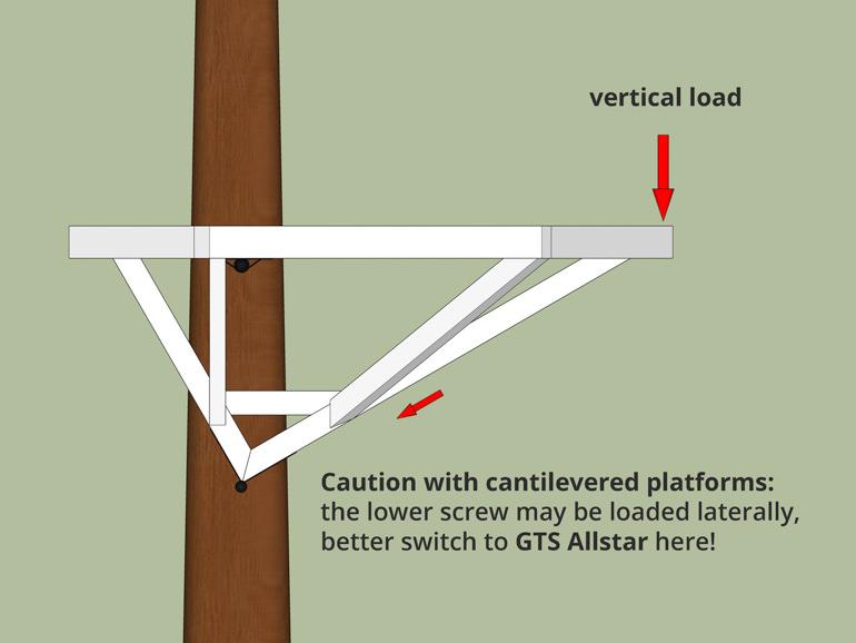 Beispiel Baumhaus Last ein Baum Plattform