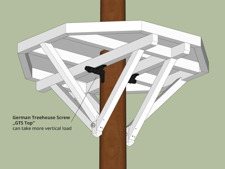 Baumhaus Plattform Bauen Bauplan Tragwerk ein Baum