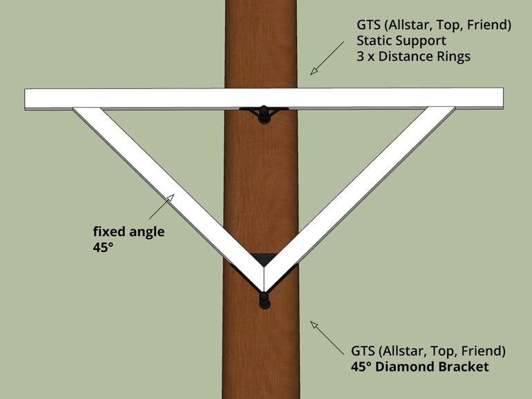 Baumhaus 45°-Bracket Dreieck Konstruktion mit Holz aussteifen