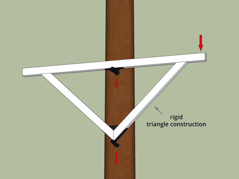 Baumhaus selber planen Statik Holzkonstruktion