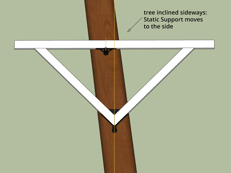 Baumhaus bauen schiefer geneigter Baum Lösung
