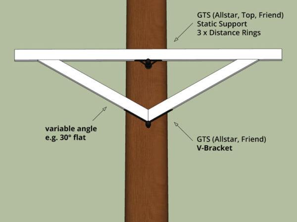 Baumhaus Dreieck Holz Konstruktion flacher Winkel