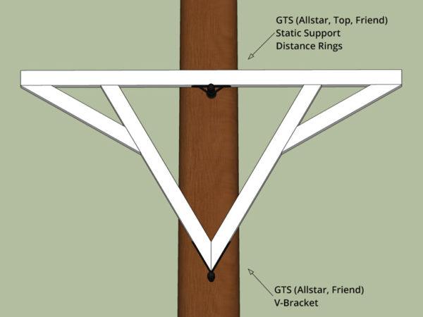 Baumhaus bauen Dreieckkonstruktion Plan