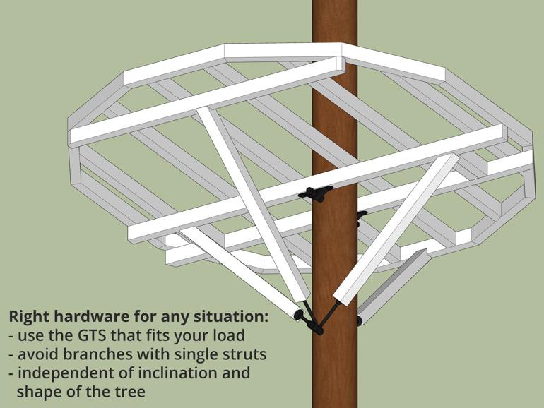 Baumhaus Entwurf Plattform ein Baum Holz Streben