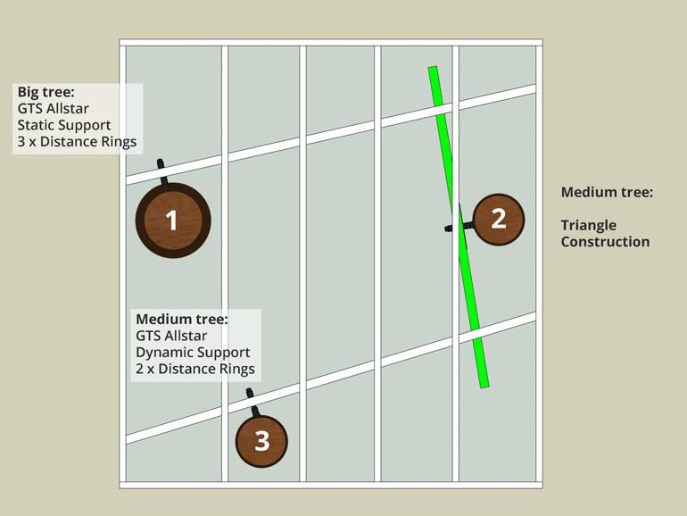Baumhaus in 3 Bäumen bauen Anleitung Plan
